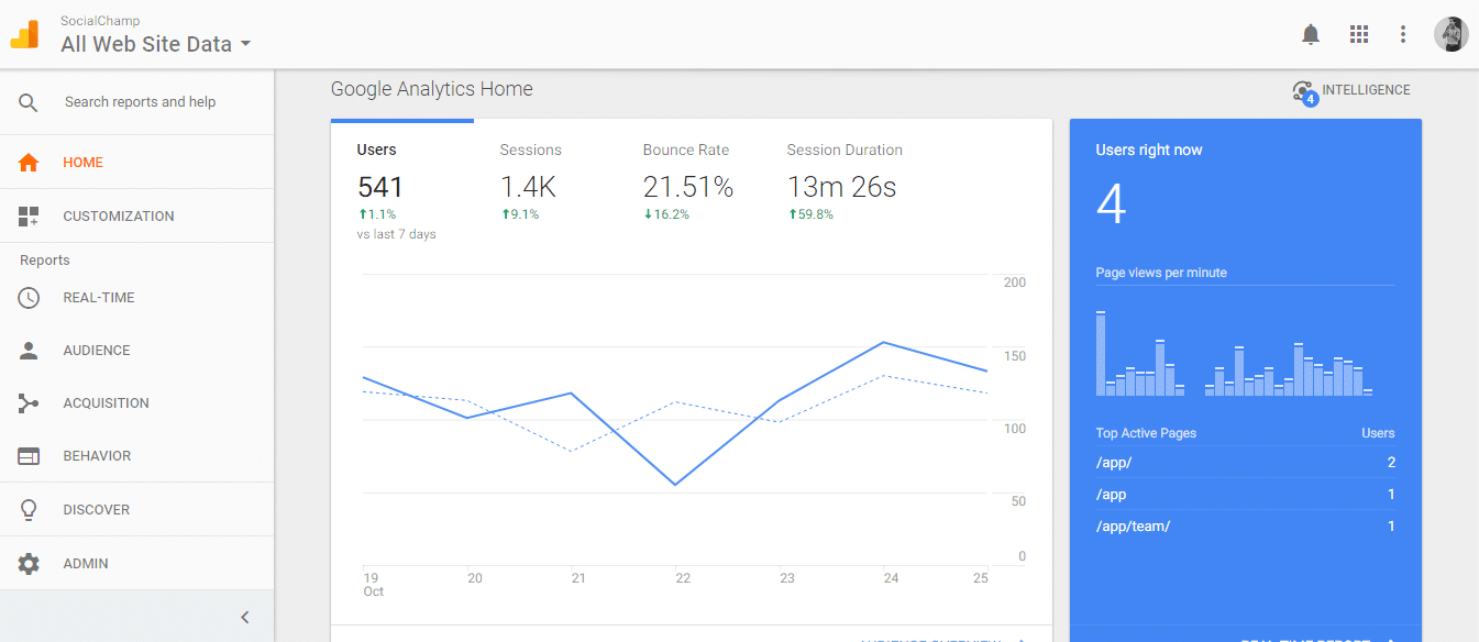 google-analytics-social-media-tool
