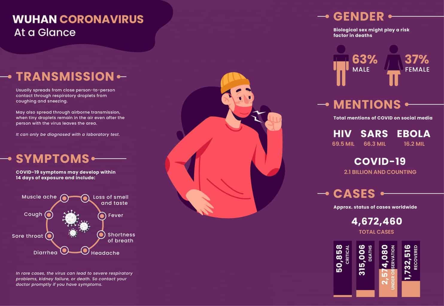 Mental health in corona outbreak - social media and healthcare